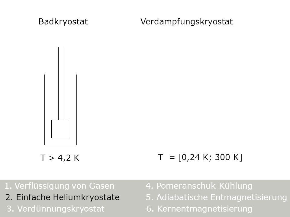 Badkryostat Verdampfungskryostat. T > 4,2 K. T = [0,24 K; 300 K] 5. Adiabatische Entmagnetisierung.